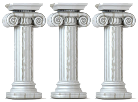 three pillars of a success mindset