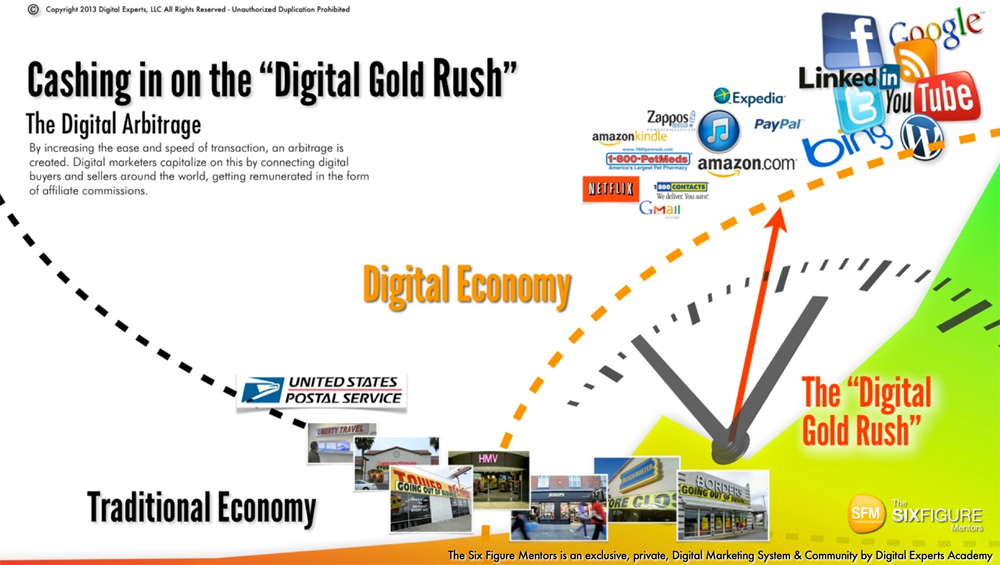DigitalGoldrush1000