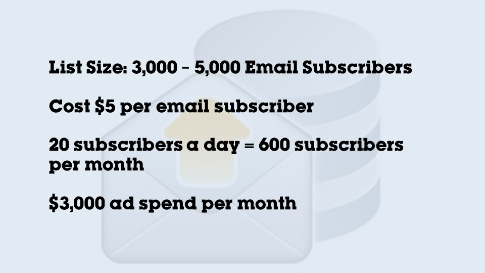 cost per email subscriber